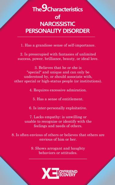 Como saber se seu ex-namorado é narcisista
