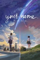 Твоје име